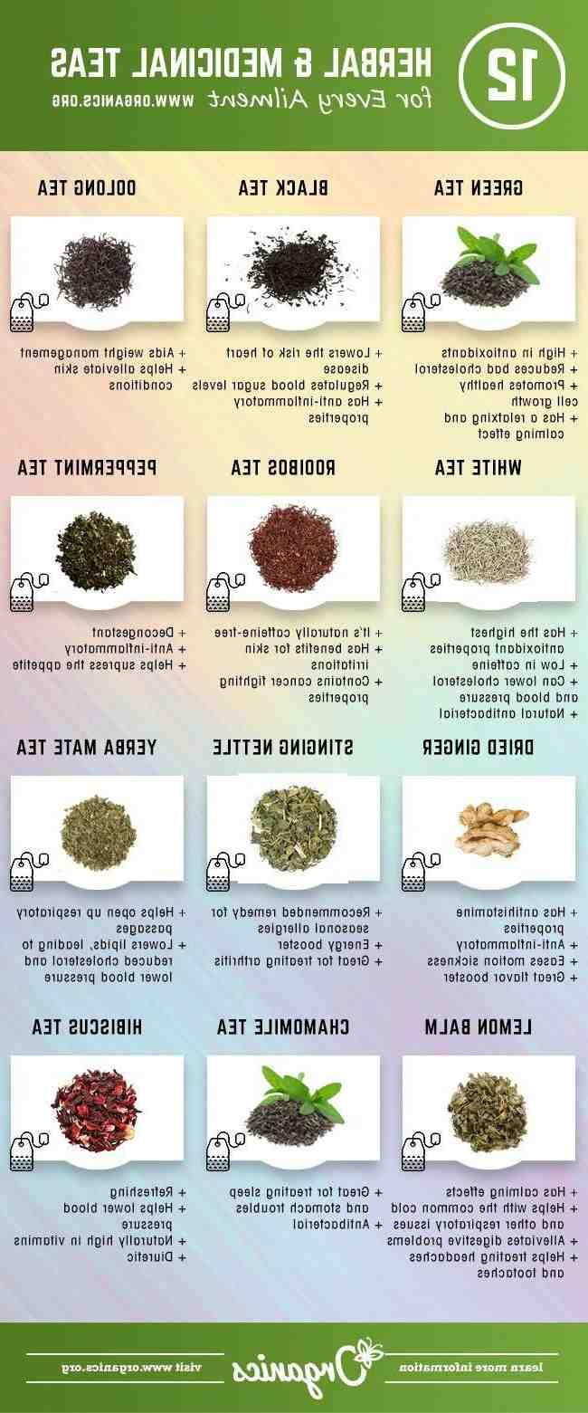 Comment utiliser le thé Slimming ?